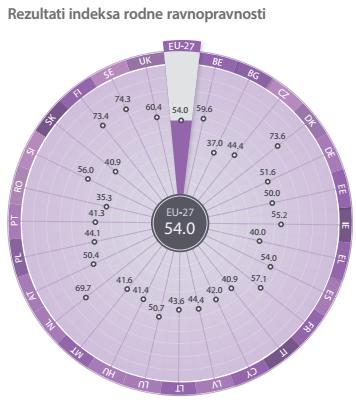 drzave-eu.index